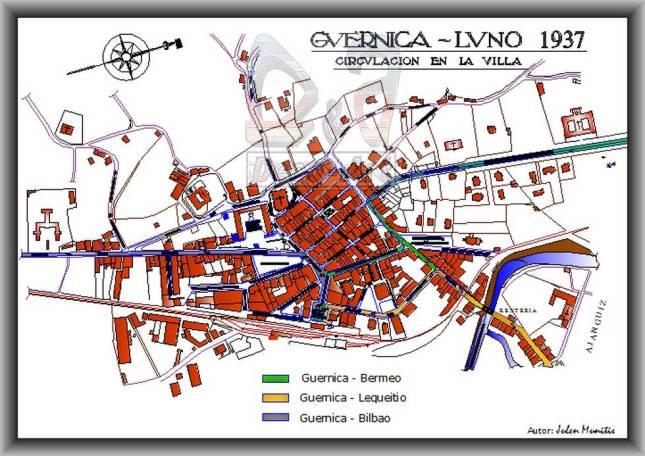 Plano de circulación Gernika 1936