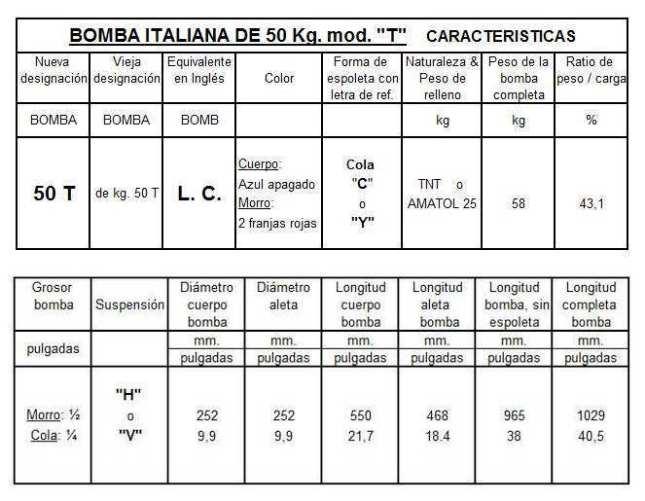 Ficha técnica 50.T