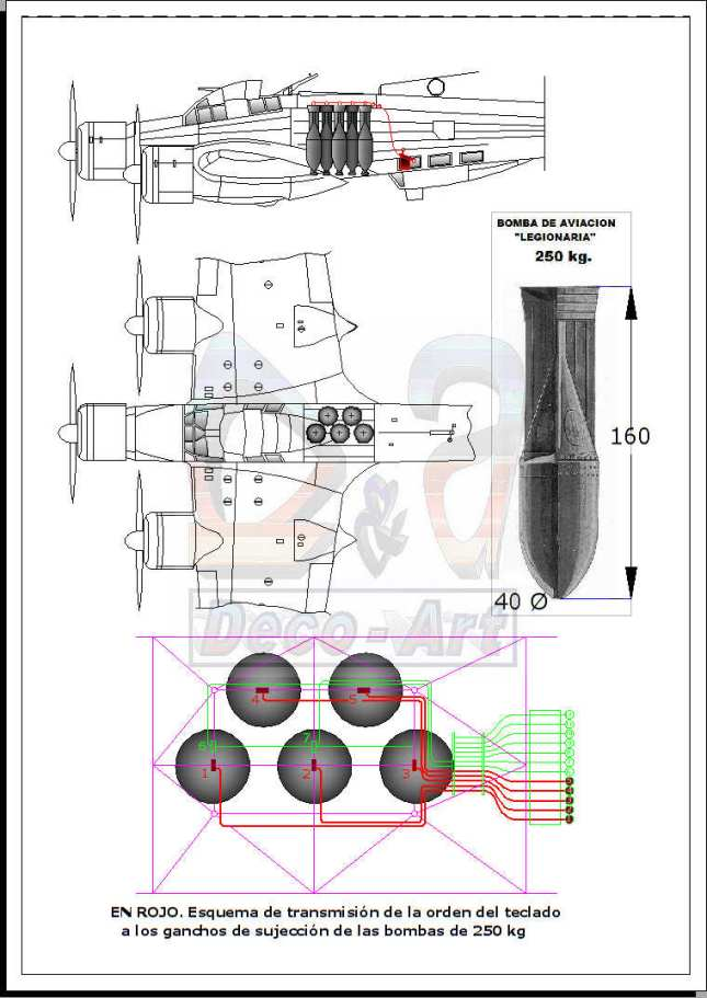 Bomba italiana 250 kg