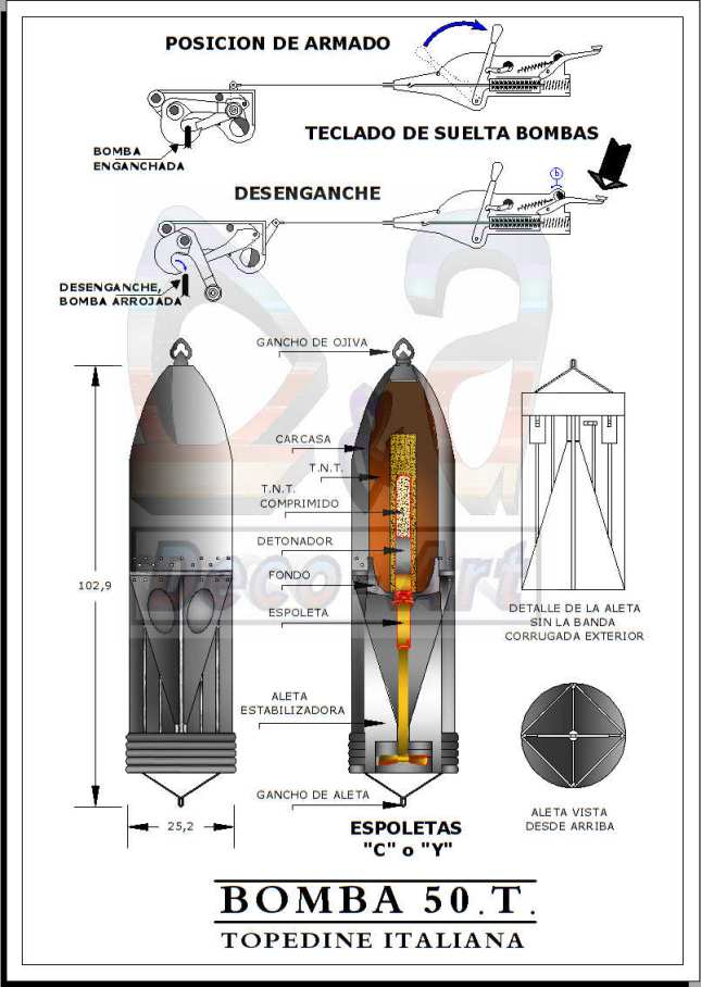 Bomba italiana de 50 kg_3