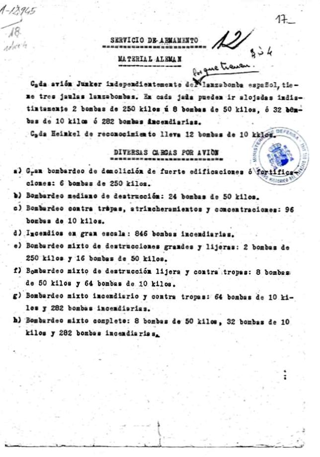 Carga de bombas para el Ju 52.jpg