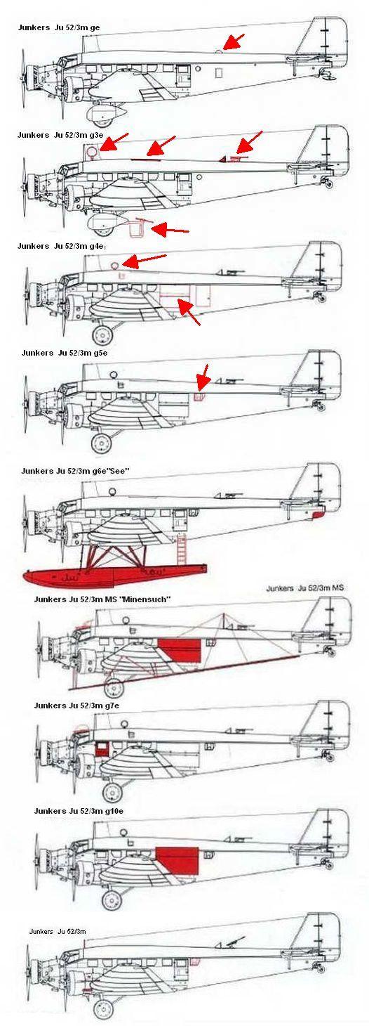 Versiones Del Ju 53-3m
